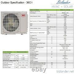 Ymgi 27000 Btu 21 Seer Dual Zone Ductless Mini Split Air Conditioner Heat Pump